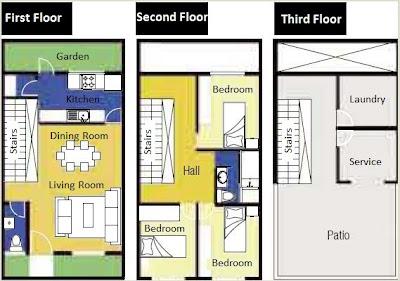 3 Story House Plans Narrow Lot 2 Storey Narrow Lot Home Plans