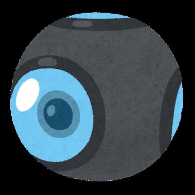 全天球カメラのイラスト(ボール型)