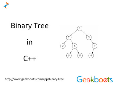 https://www.geekboots.com/cpp/binary-tree