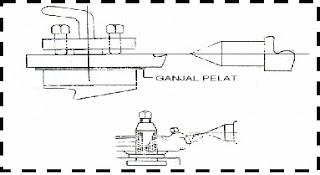 Young Moeslem Engineer: Makalah Mesin BUBUT