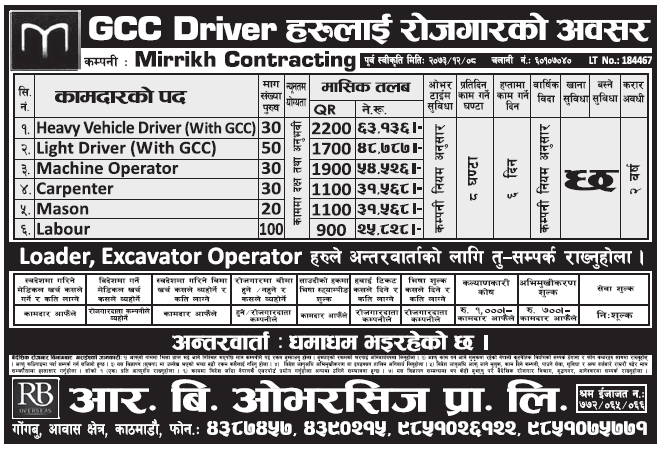 Jobs in Gulf for Nepali, Salary Rs 63,136