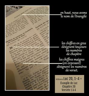 chercher une reference biblique