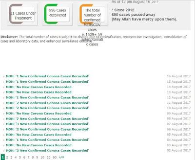 http://www.moh.gov.sa/en/CCC/PressReleases/Pages/default.aspx?PageIndex=1