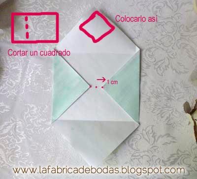 elaborando sobre rectangular  DIY novias guatemala