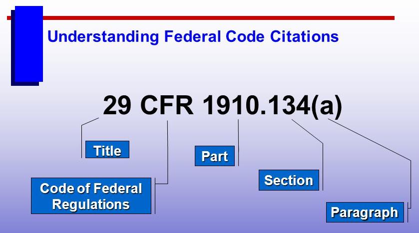 Mengenal US | Code Of Federal Regulation