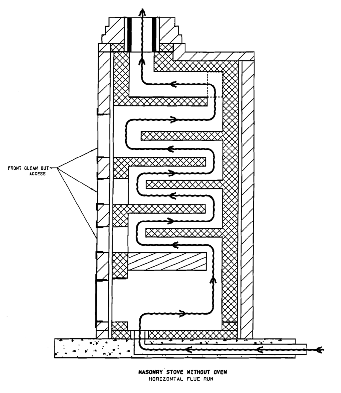 Hot Air Oven Diagram Crete Permaculture Masonry Heaters 1