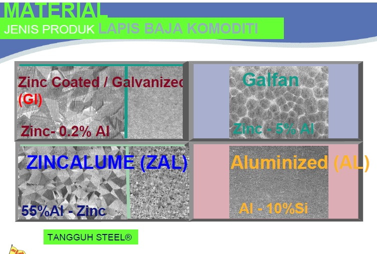 baja ringan zincalume vs galvalume bahan bangunan jambi galvanis lebih