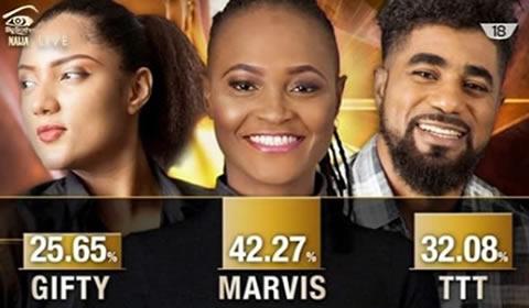 Big Brother Naija Week 4 Voting Result 2017