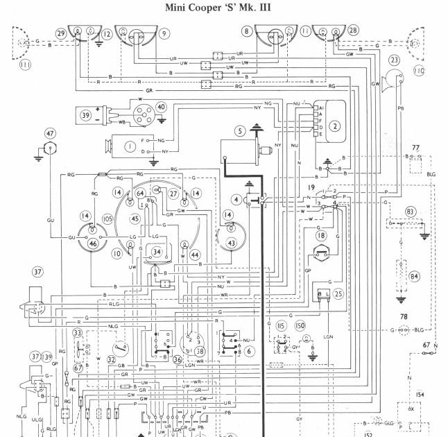 free auto wiring diagram mini cooper s mark iii wiring. Black Bedroom Furniture Sets. Home Design Ideas