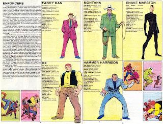 Forzadores (ficha marvel comics)