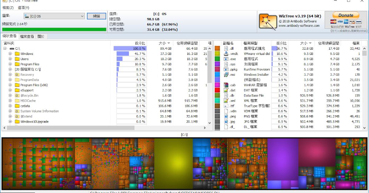 WizTree 3.26 免安裝中文版 - 硬碟空間分析軟體 - 阿榮福利味 - 免費軟體下載