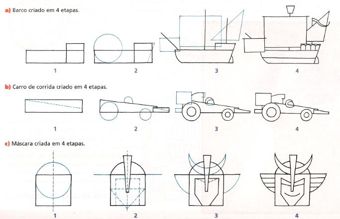 Aula de Artes - Professor Douglas: A forma