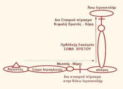 toixografies«S.Drekou»aenai.EpAnastasi11