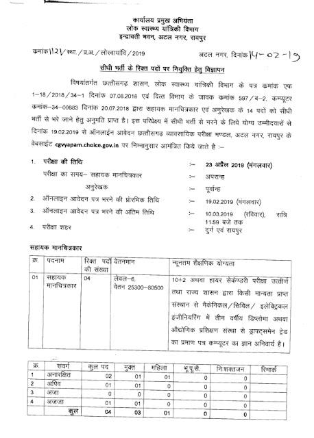 Recruitment of Various 14 posts in Public Health Engineering Dept, Raipur