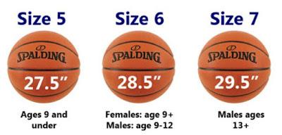 http://tutorialolahraga1.blogspot.com/2015/08/ukuran-berat-bola-basket.html
