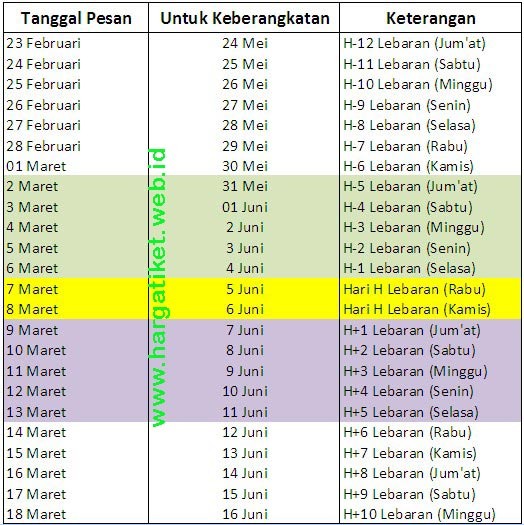 Jadwal Pemesanan Tiket Kereta Api Lebaran 2019 Harga Tiket