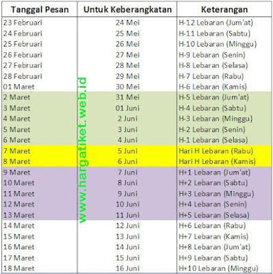 Tiket KA Lebaran 2019