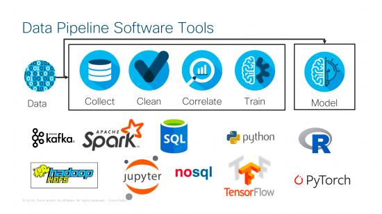 Cisco Study Materials, Cisco Tutorial and Material, Cisco Data Center