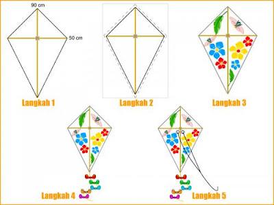 Tutorial Cara Membuat Layang-Layang Sederhana
