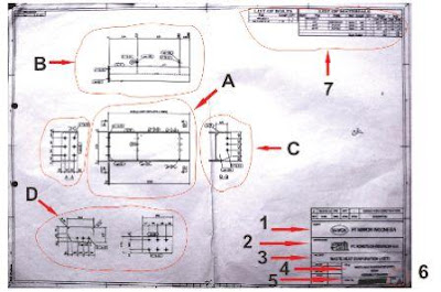Bagian-bagian Gambar Fabrikasi Yang Harus Diketahui ...