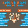 Cara Melatih Otak Kanan dan Otak Kiri dengan Maksimal