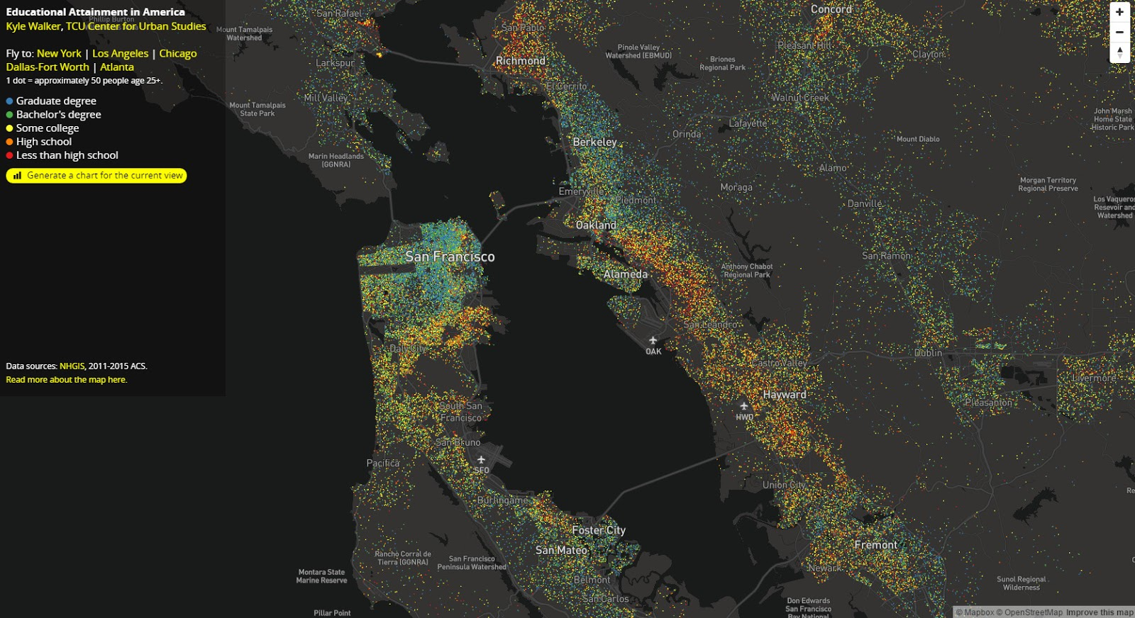 Educational Attainment in San Francisco