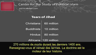 VIDEO-Bill Warner : 270 millions de morts causés par l'islam durant les derniers 1400 ans   dans Culture islam%2B270%2Bmillions%2Bde%2Bmorts%2Ben%2B1400%2Bans