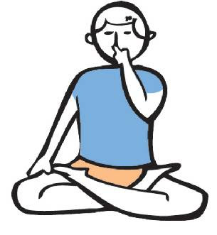 pranayam - प्राणायाम