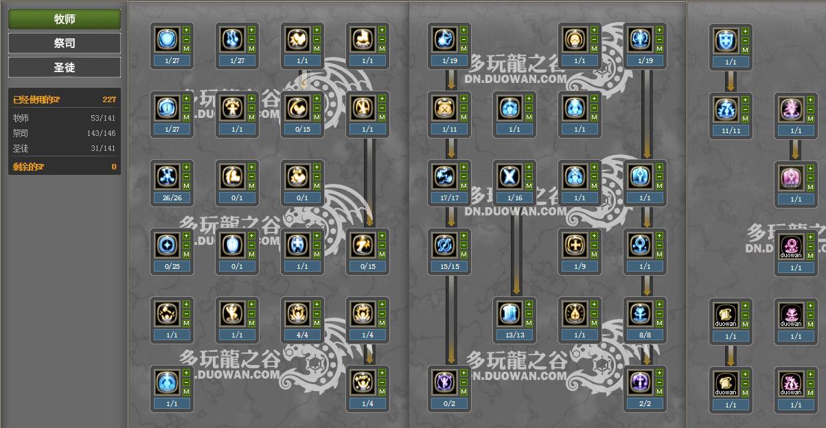 Guide & Skill Build Saint Level 90 Dragon Nest - NightRaid