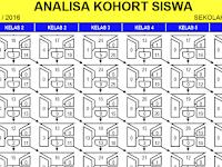 Download Aplikasi Analisis Kohort Siswa Lengkap