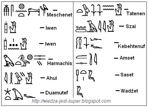 starożytny egipt imiona bogów hieroglify