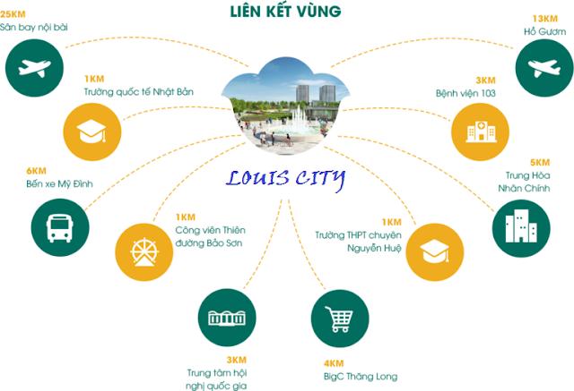 Liên kết vùng thuận tiện của dự án Louis City