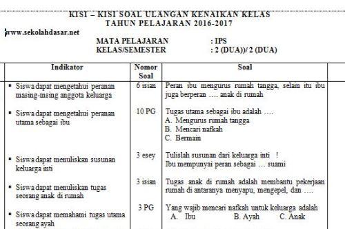 Kisi Kisi Dan Soal Latihan Ukk Semester 2 Kelas 2 Informasi Pendidikan
