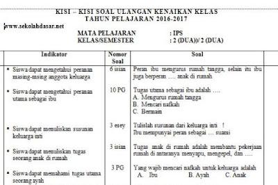 Kisi-Kisi dan Soal Latihan UKK Semester 2 Kelas 2