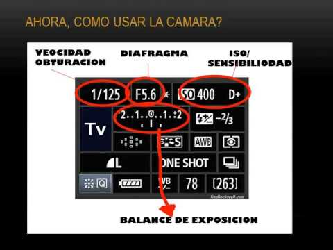 cámaras digitales balances de la exposición