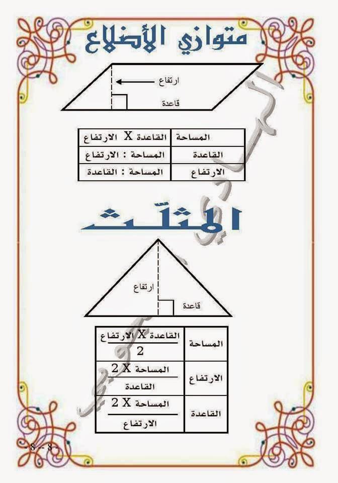 11151029 459496594217377 6757898433225792985 n - ملخص مادة الرياضيات مناظرة المعلمين