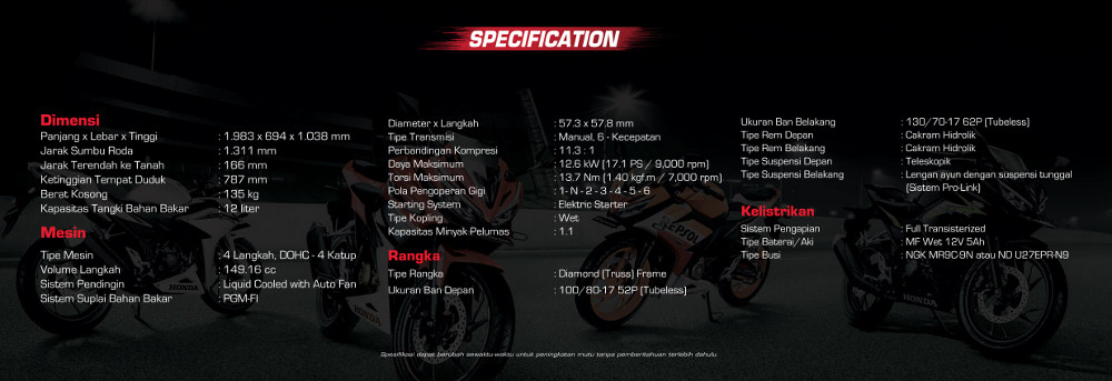 Spesifikasi All New Honda CBR150R