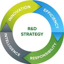 inovasyon stratejisi