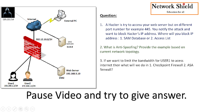 Network Security Firewall  Scenarios Based Question # 5