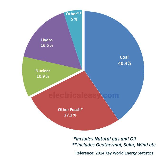 Stromvergleich 2019 – Ihr Testsieger bis 720 € sparen CHECK24