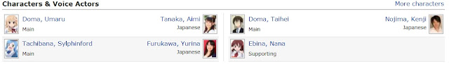 Characters and Voice Actors Himouto Umaru-chan R