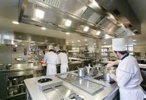Tips Memilih Perlengkapan Dapur Restoran Yang Tepat