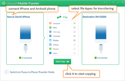 How to Transfer Photos from iPhone to Android in One Click?