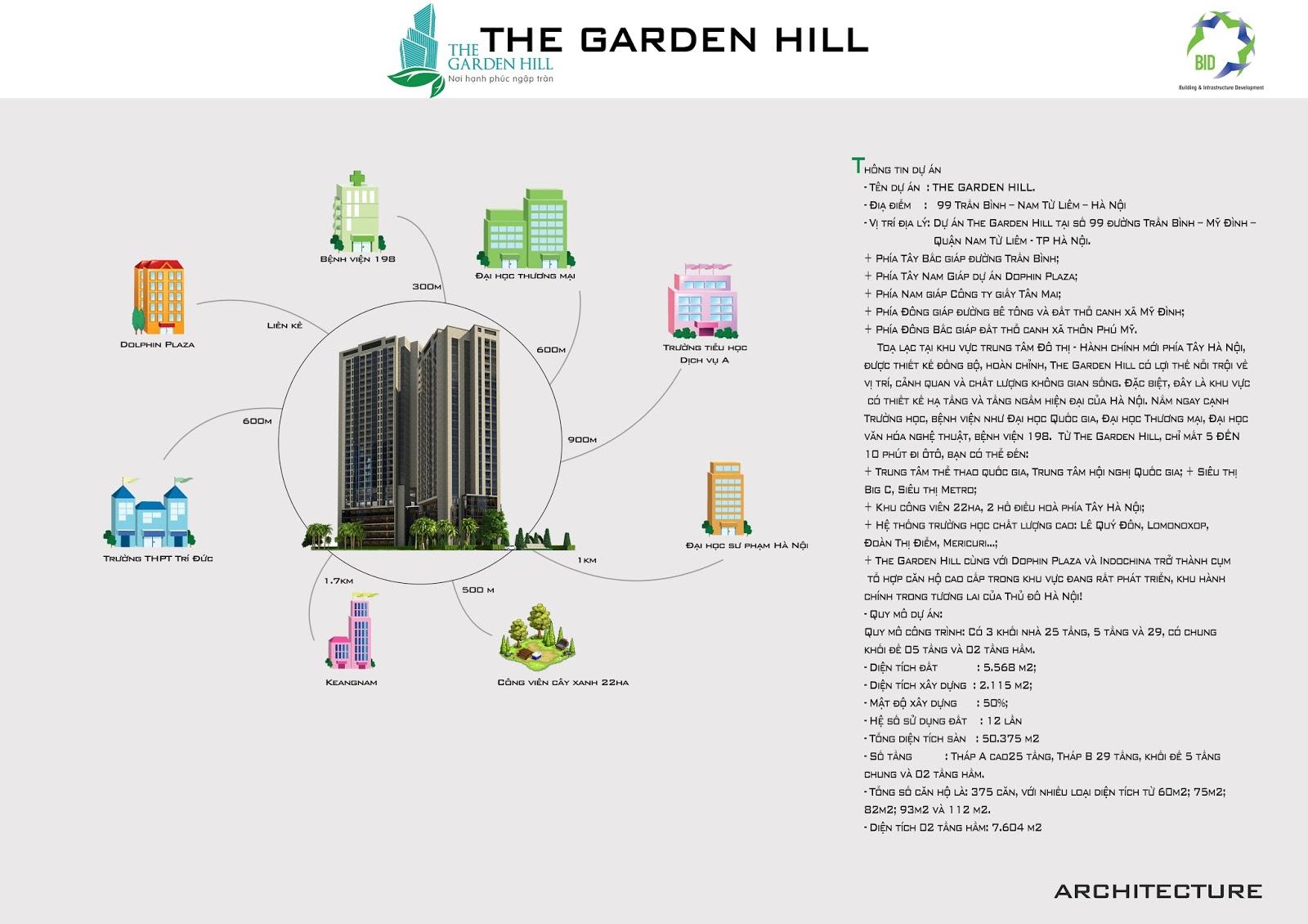vi-tri-The-Garden-Hill