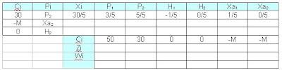 Paso-12-para-la-resolución-de-programación-lineal-mediante-el-método-simplex