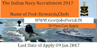 Indian Navy Recruitment 2017 for Steward Post