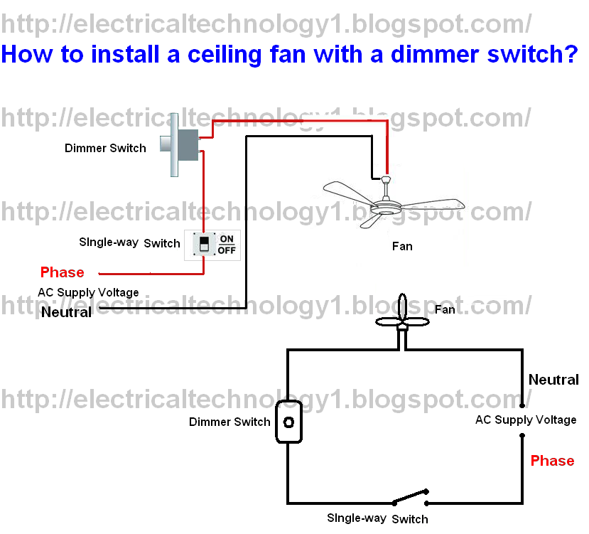 click dimmer switch wiring diagram click image install ceiling fan on dimmer switch ps4 xbox on click dimmer switch wiring diagram
