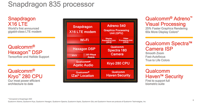 spesifikasi lengkap snapdragon 835