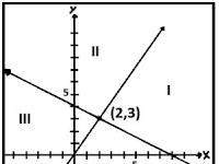 Pembahasan SIMAK UI 2017 Matematika Dasar