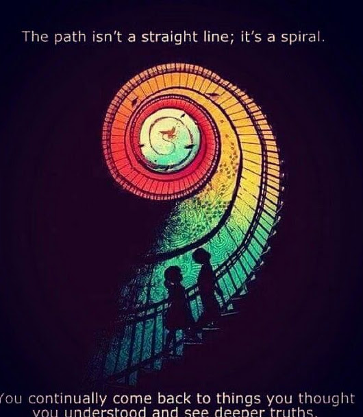 The Spiral World